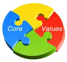 Are Values Statements Valuable?