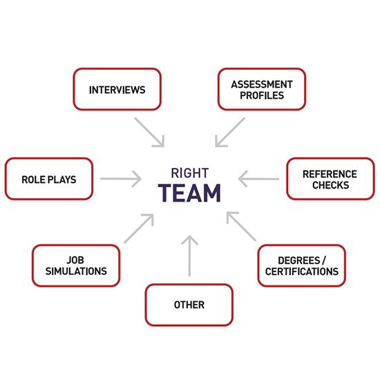 evaluation-model